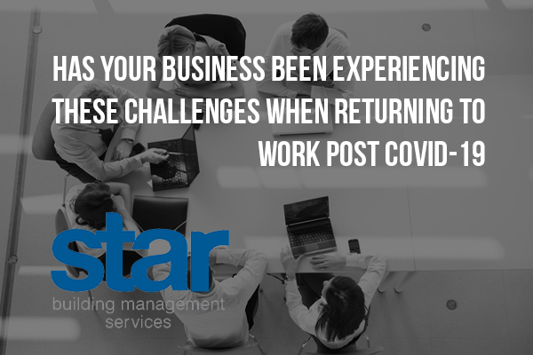 Has your business been experiencing these challenges when returning to work post COVID-19